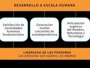 Turismo de base comunitaria y redes a escala humana: principios para pensar una autocertificación para el turismo indígena